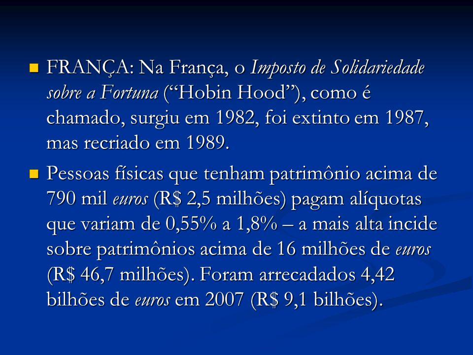 FRANÇA: Na França, o Imposto de Solidariedade sobre a Fortuna (Hobin Hood), como é chamado, surgiu em 1982, foi extinto em 1987, mas recriado em 1989.