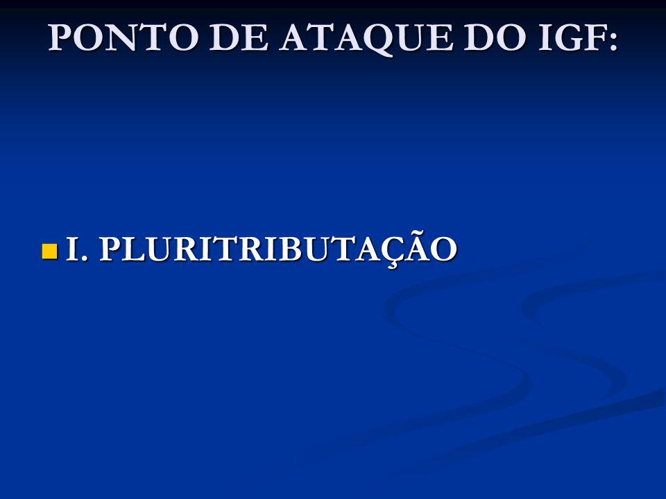 PONTO DE ATAQUE DO IGF: I. PLURITRIBUTAÇÃO I. PLURITRIBUTAÇÃO