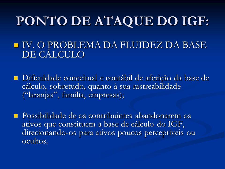 PONTO DE ATAQUE DO IGF: IV. O PROBLEMA DA FLUIDEZ DA BASE DE CÁLCULO IV. O PROBLEMA DA FLUIDEZ DA BASE DE CÁLCULO Dificuldade conceitual e contábil de