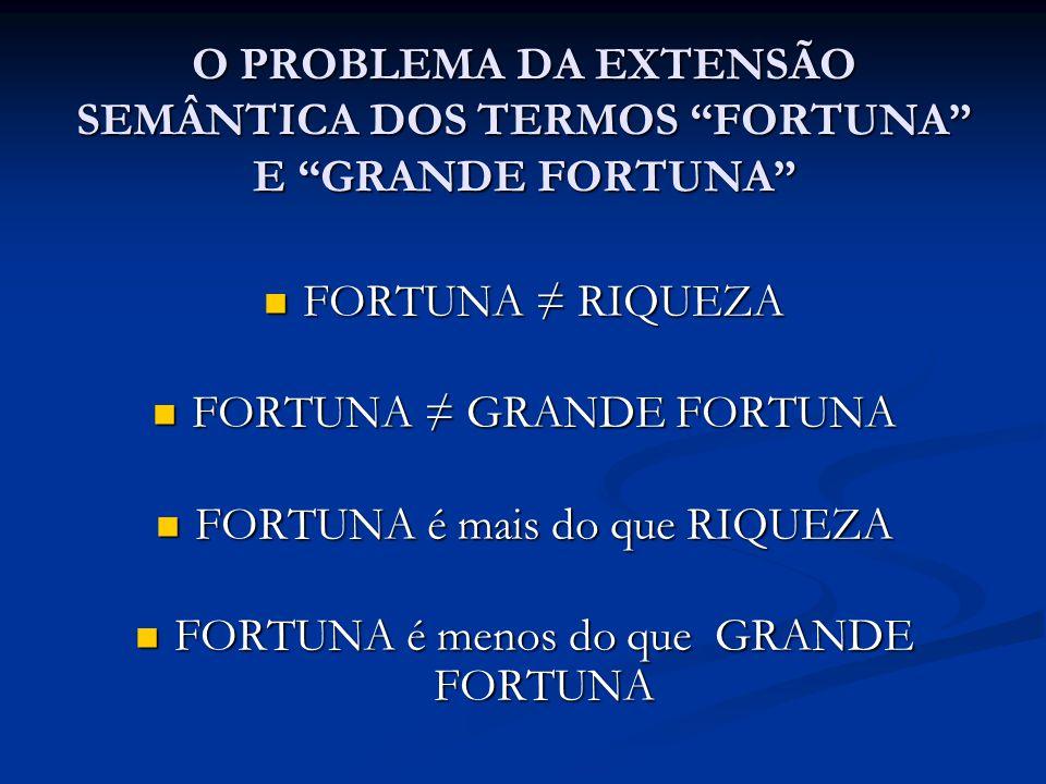 O PROBLEMA DA EXTENSÃO SEMÂNTICA DOS TERMOS FORTUNA E GRANDE FORTUNA FORTUNA RIQUEZA FORTUNA RIQUEZA FORTUNA GRANDE FORTUNA FORTUNA GRANDE FORTUNA FOR