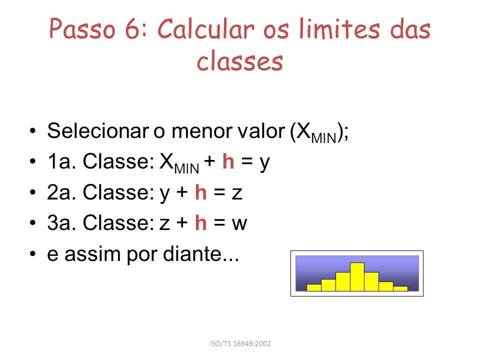 ISO/TS 16949:2002 Passo 6: Calcular os limites das classes Selecionar o menor valor (X MIN ); 1a. Classe: X MIN + h = y 2a. Classe: y + h = z 3a. Clas