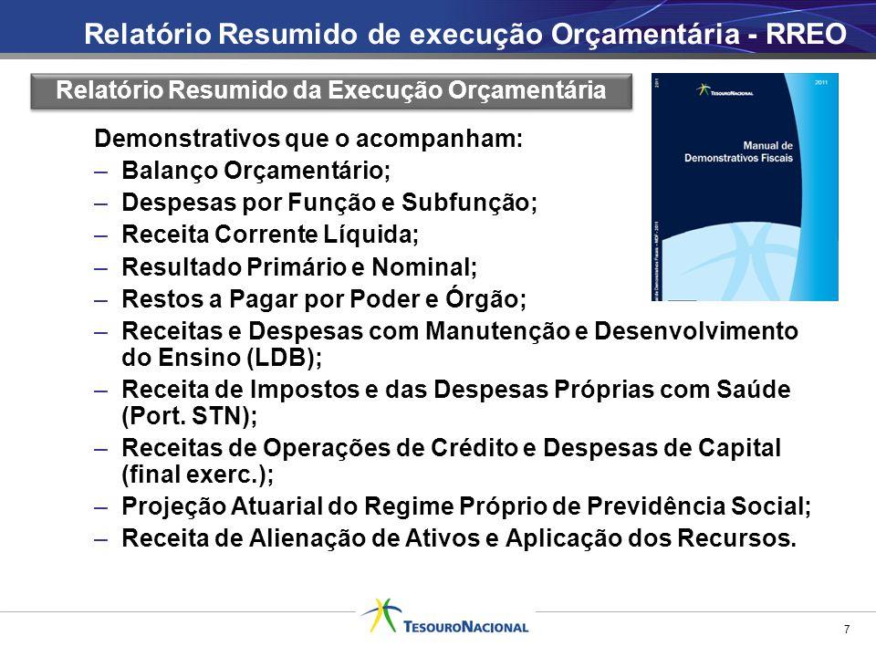 Demonstrativos que o acompanham: –Balanço Orçamentário; –Despesas por Função e Subfunção; –Receita Corrente Líquida; –Resultado Primário e Nominal; –R