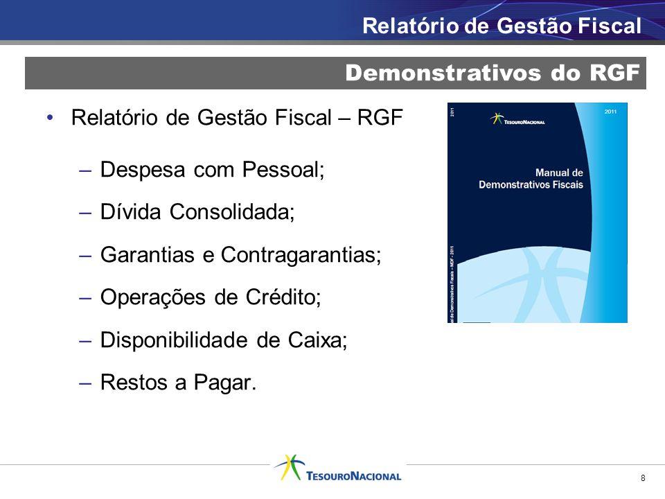 Relatório de Gestão Fiscal – RGF –Despesa com Pessoal; –Dívida Consolidada; –Garantias e Contragarantias; –Operações de Crédito; –Disponibilidade de C
