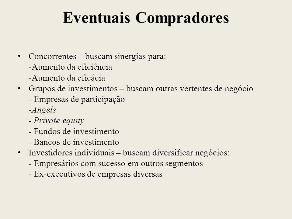 Eventuais Compradores Concorrentes – buscam sinergias para: -Aumento da eficiência -Aumento da eficácia Grupos de investimentos – buscam outras verten