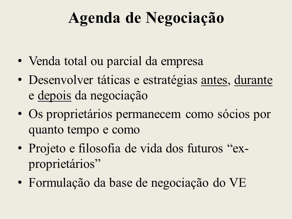 Agenda de Negociação Venda total ou parcial da empresa Desenvolver táticas e estratégias antes, durante e depois da negociação Os proprietários perman