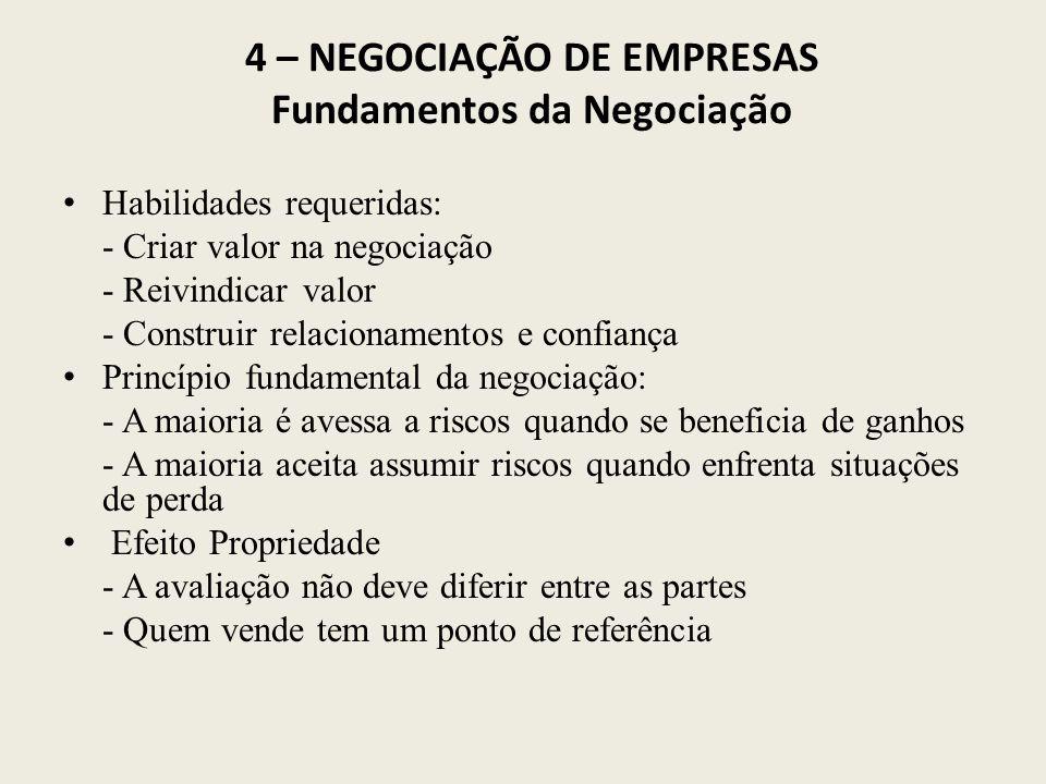 4 – NEGOCIAÇÃO DE EMPRESAS Fundamentos da Negociação Habilidades requeridas: - Criar valor na negociação - Reivindicar valor - Construir relacionament