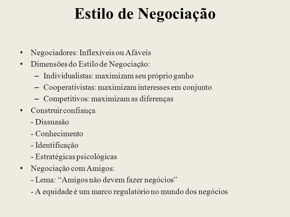 Estilo de Negociação Negociadores: Inflexíveis ou Afáveis Dimensões do Estilo de Negociação: – Individualistas: maximizam seu próprio ganho – Cooperat