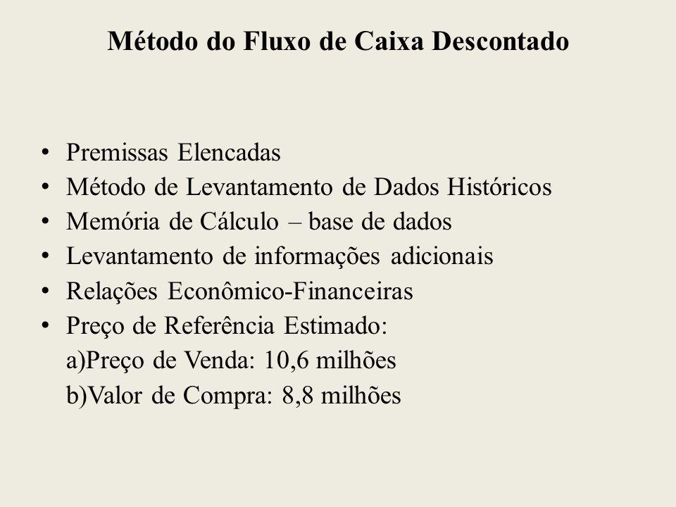Método do Fluxo de Caixa Descontado Premissas Elencadas Método de Levantamento de Dados Históricos Memória de Cálculo – base de dados Levantamento de
