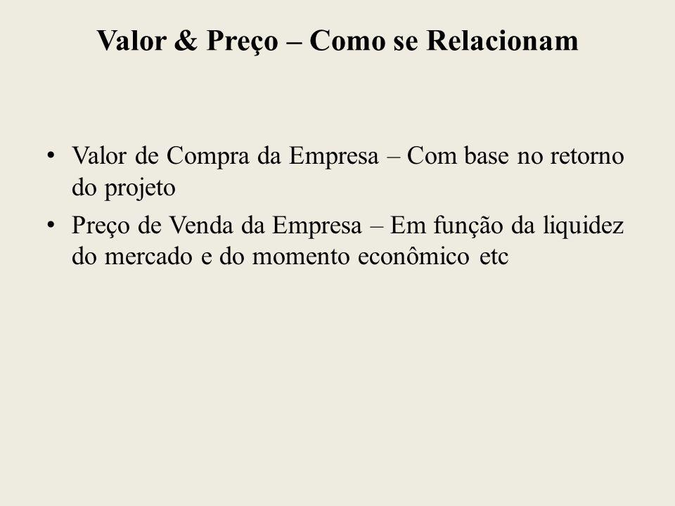 Valor & Preço – Como se Relacionam Valor de Compra da Empresa – Com base no retorno do projeto Preço de Venda da Empresa – Em função da liquidez do me