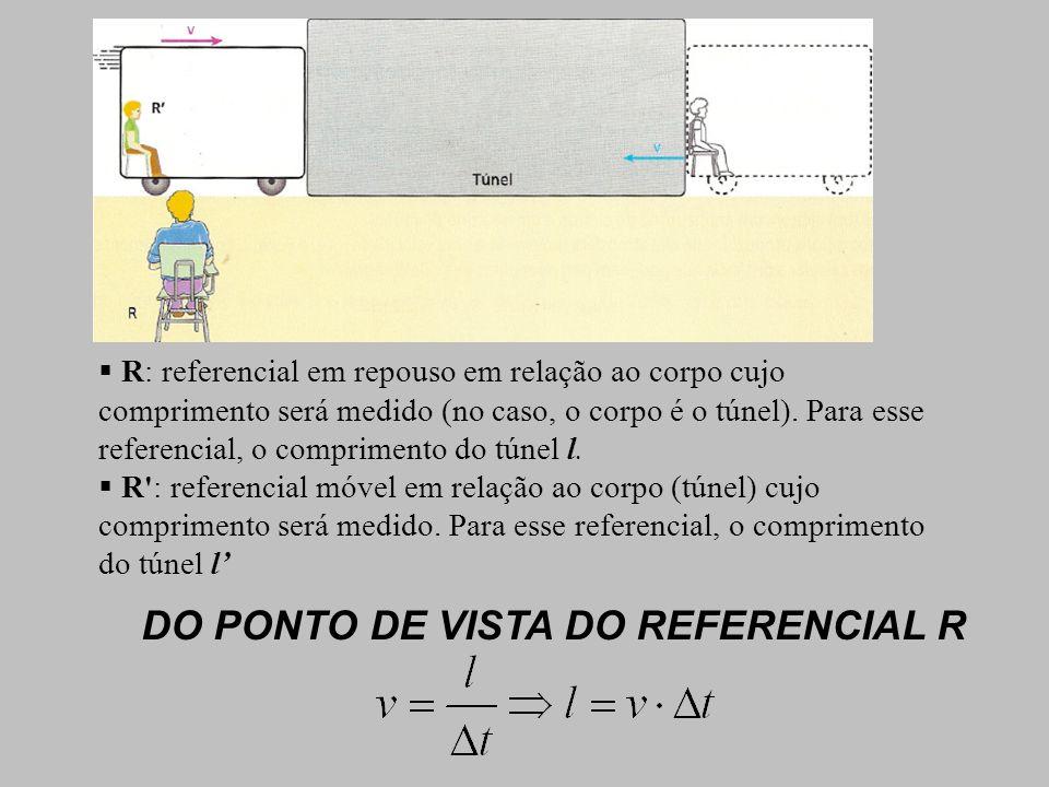 R: referencial em repouso em relação ao corpo cujo comprimento será medido (no caso, o corpo é o túnel).