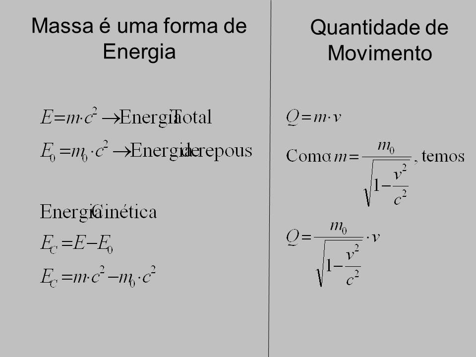 Massa é uma forma de Energia Quantidade de Movimento