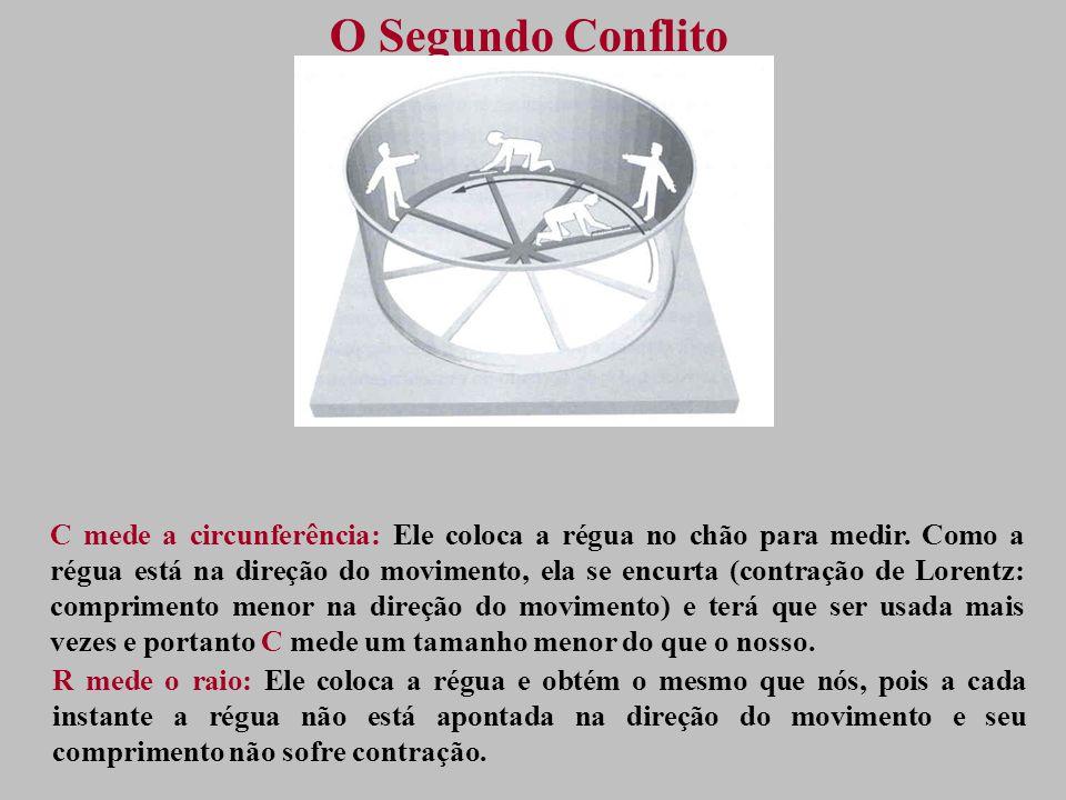 O Segundo Conflito C mede a circunferência: Ele coloca a régua no chão para medir.