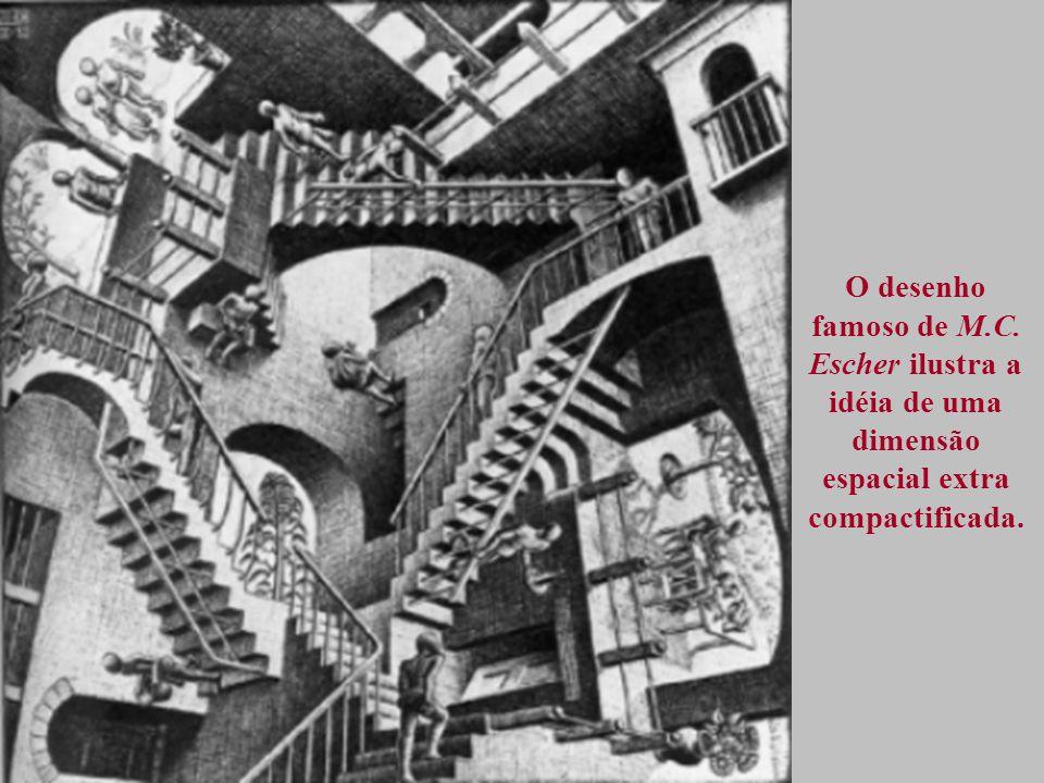 O desenho famoso de M.C. Escher ilustra a idéia de uma dimensão espacial extra compactificada.