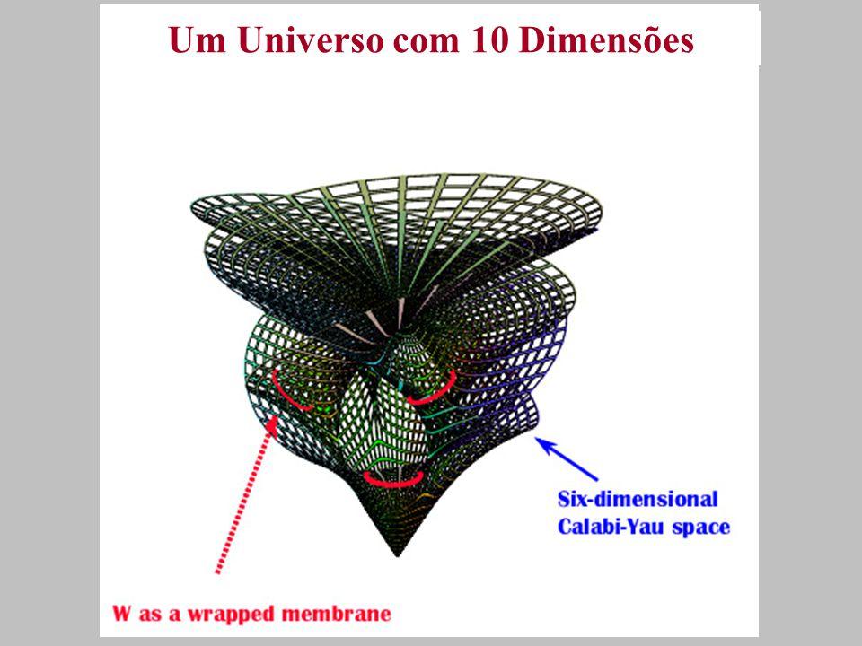 Um Universo com 10 Dimensões