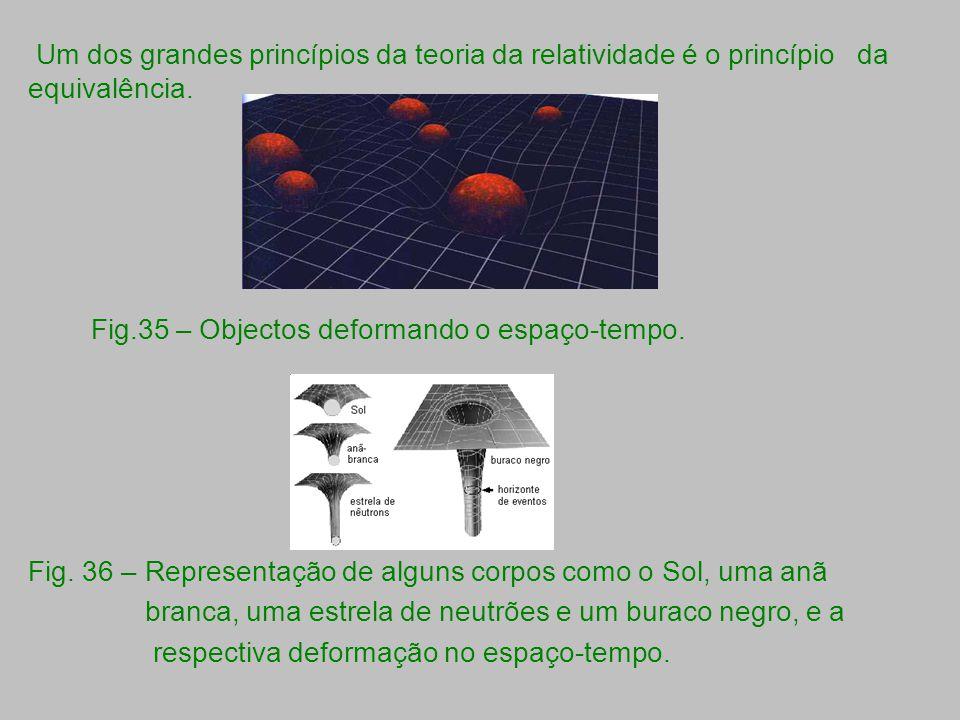 Um dos grandes princípios da teoria da relatividade é o princípio da equivalência.