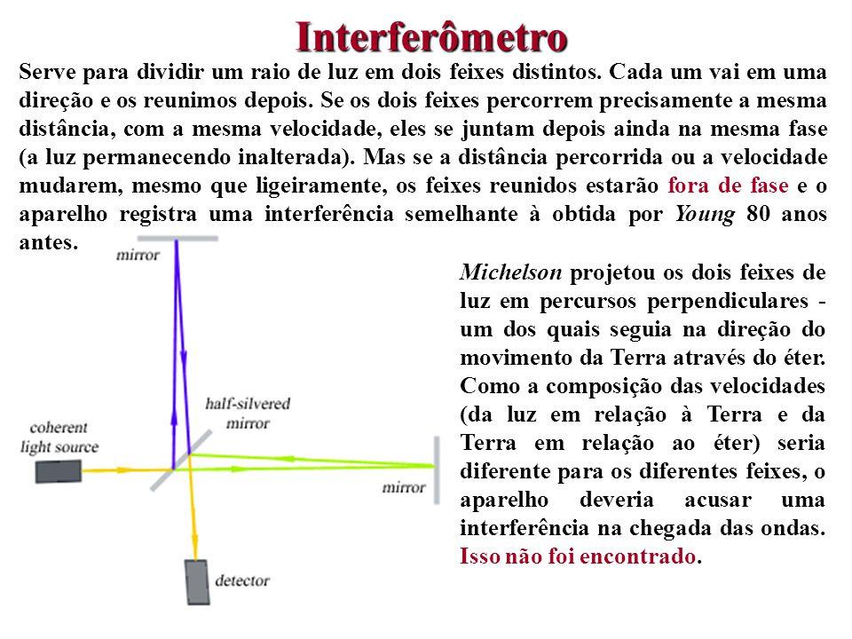 Serve para dividir um raio de luz em dois feixes distintos.