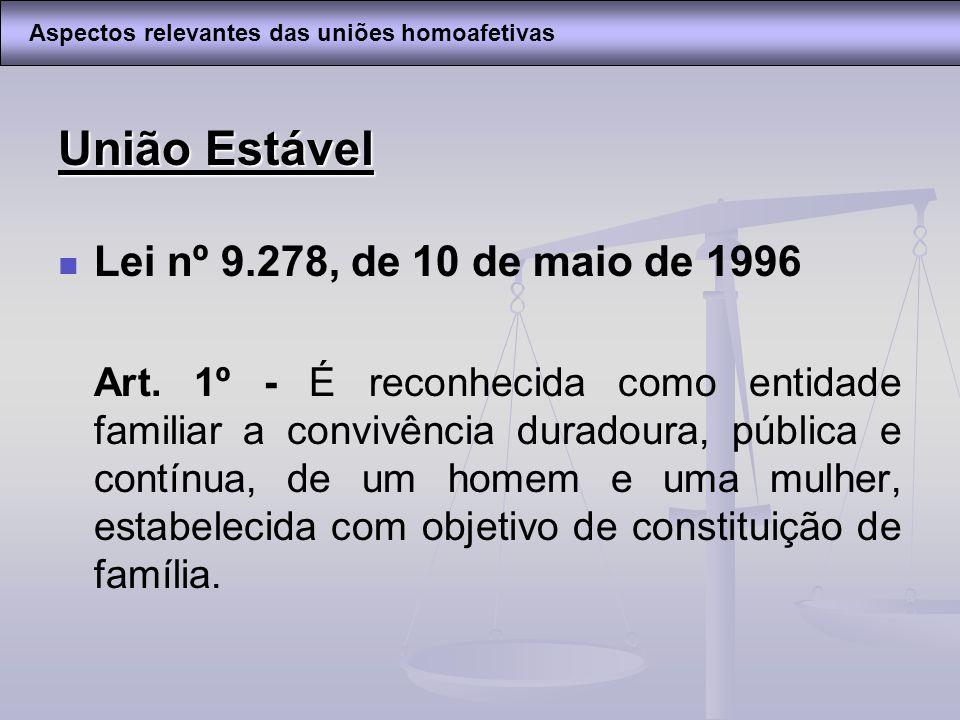 União Estável Lei nº 9.278, de 10 de maio de 1996 Art. 1º - É reconhecida como entidade familiar a convivência duradoura, pública e contínua, de um ho