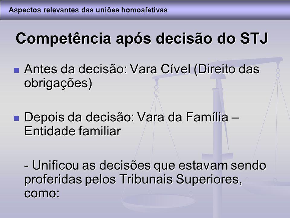 Competência após decisão do STJ Antes da decisão: Vara Cível (Direito das obrigações) Antes da decisão: Vara Cível (Direito das obrigações) Depois da