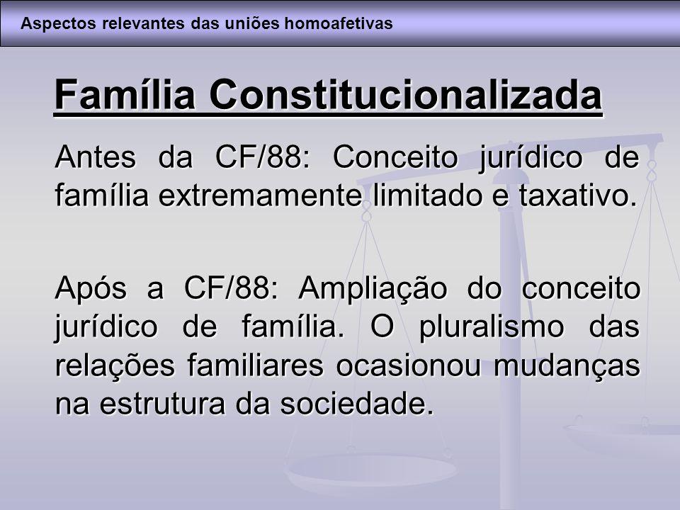 Família Constitucionalizada Antes da CF/88: Conceito jurídico de família extremamente limitado e taxativo. Após a CF/88: Ampliação do conceito jurídic