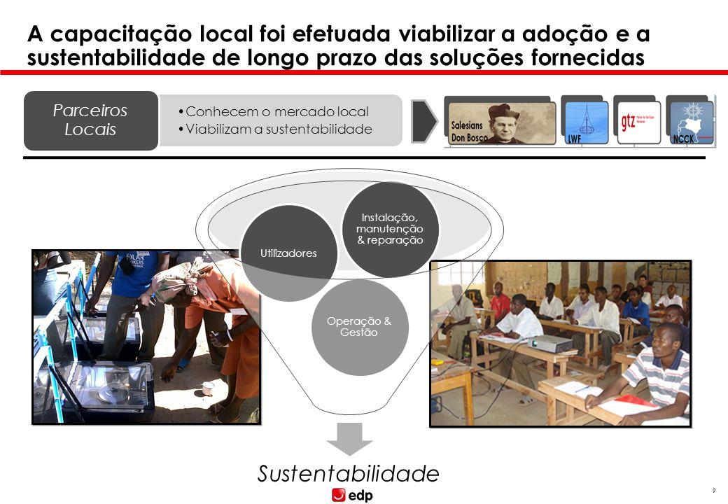 9 A capacitação local foi efetuada viabilizar a adoção e a sustentabilidade de longo prazo das soluções fornecidas Sustentabilidade Operação & Gestão