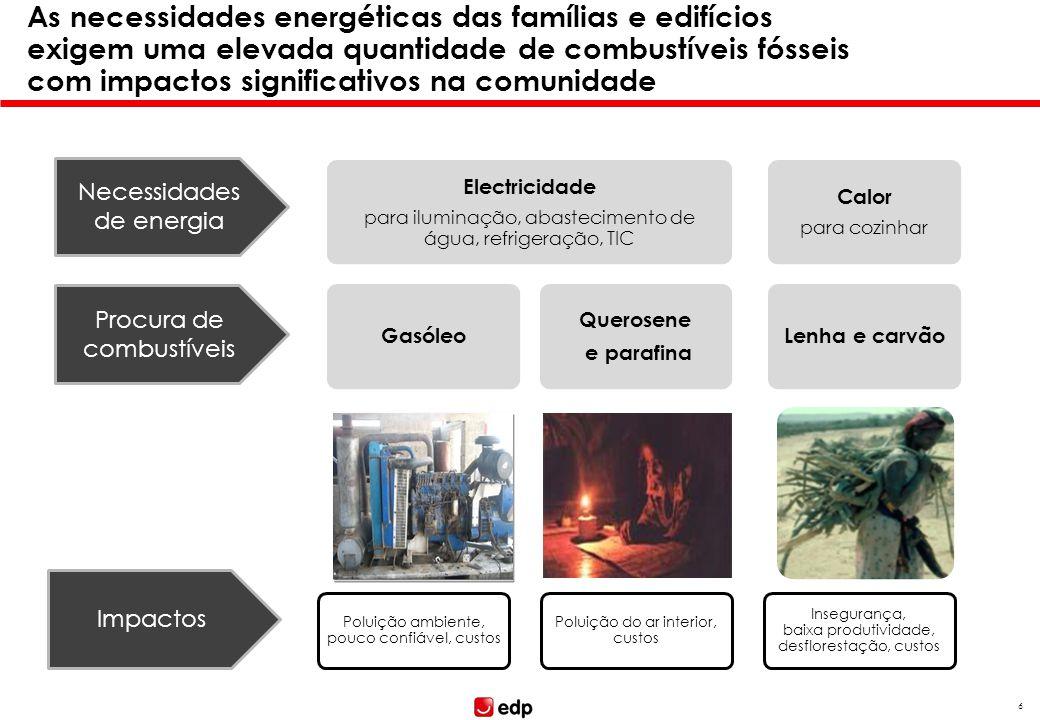 6 As necessidades energéticas das famílias e edifícios exigem uma elevada quantidade de combustíveis fósseis com impactos significativos na comunidade