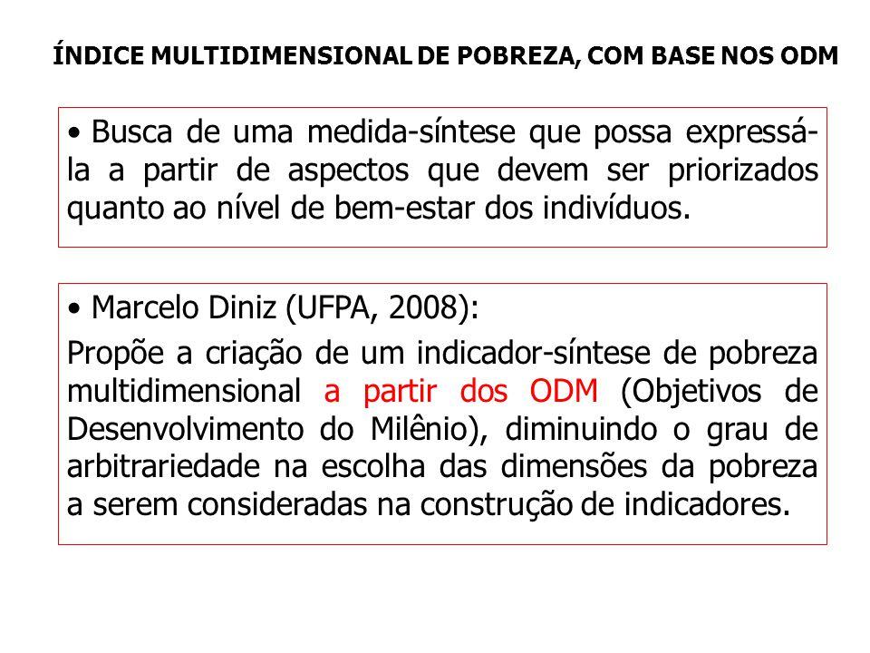 ÍNDICE MULTIDIMENSIONAL DE POBREZA, COM BASE NOS ODM Busca de uma medida-síntese que possa expressá- la a partir de aspectos que devem ser priorizados