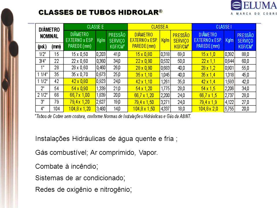 CLASSES DE TUBOS HIDROLAR ® Instalações Hidráulicas de água quente e fria ; Gás combustível; Ar comprimido, Vapor.