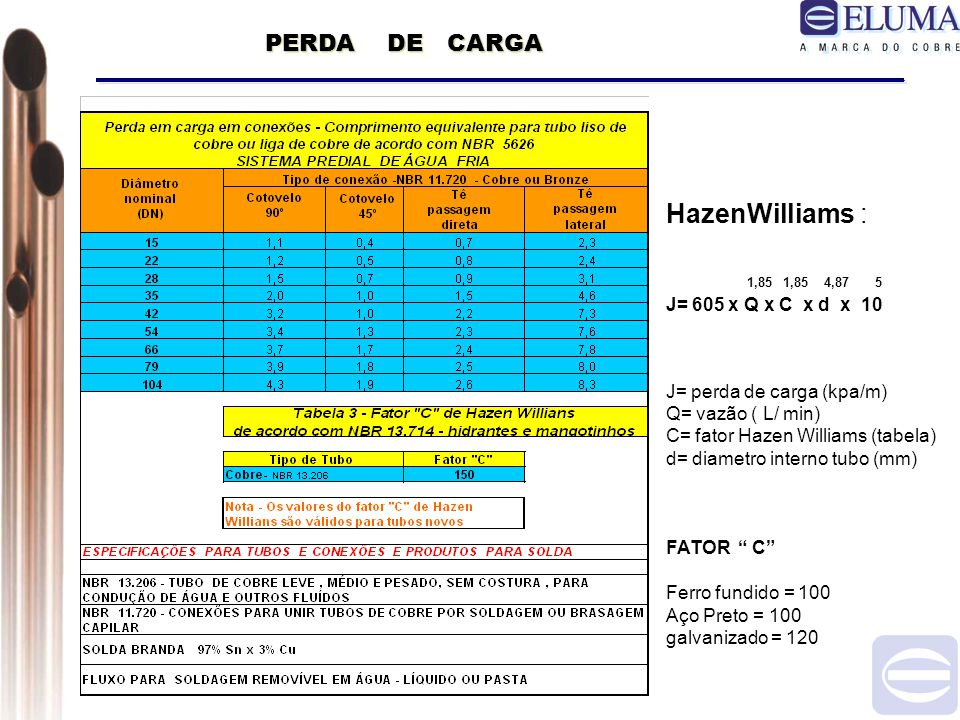 PERDA DE CARGA MMMMM HazenWilliams : 1,85 1,85 4,87 5 J= 605 x Q x C x d x 10 J= perda de carga (kpa/m) Q= vazão ( L/ min) C= fator Hazen Williams (tabela) d= diametro interno tubo (mm) FATOR C Ferro fundido = 100 Aço Preto = 100 galvanizado = 120