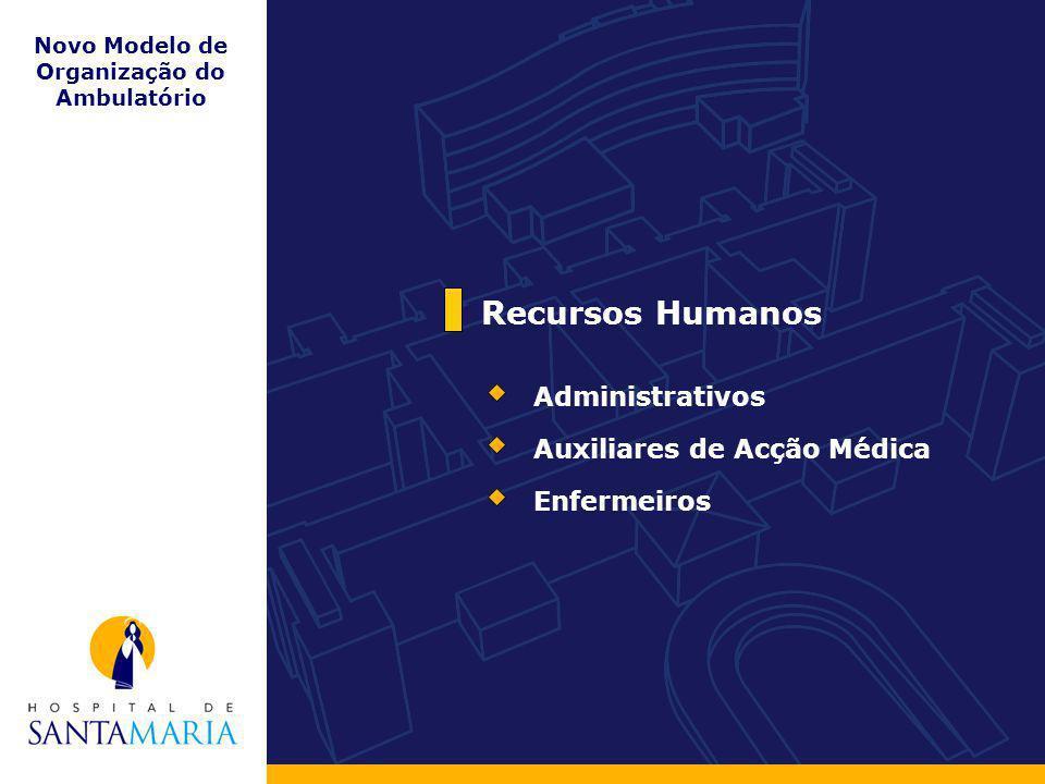 Recursos Humanos Administrativos Auxiliares de Acção Médica Enfermeiros Novo Modelo de Organização do Ambulatório