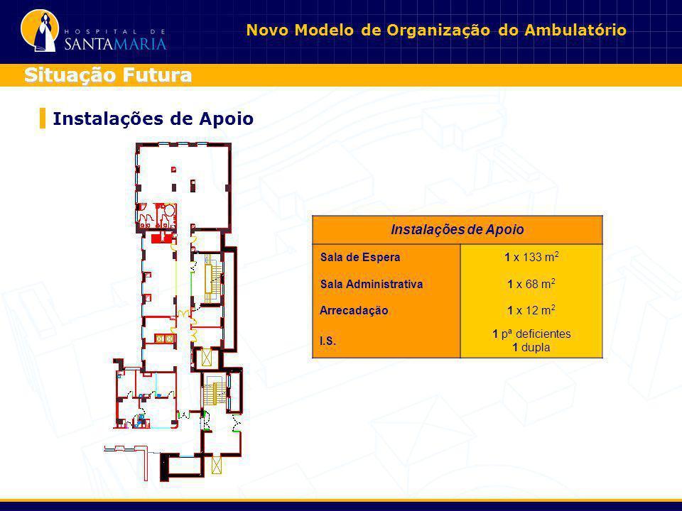 Novo Modelo de Organização do Ambulatório Instalações de Apoio Situação Futura Instalações de Apoio Sala de Espera 1 x 133 m21 x 133 m2 Sala Administr