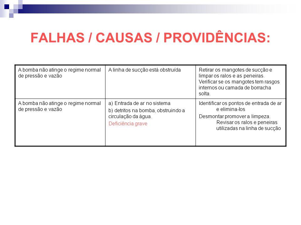 FALHAS / CAUSAS / PROVIDÊNCIAS: A bomba não atinge o regime normal de pressão e vazão A linha de sucção está obstruídaRetirar os mangotes de sucção e