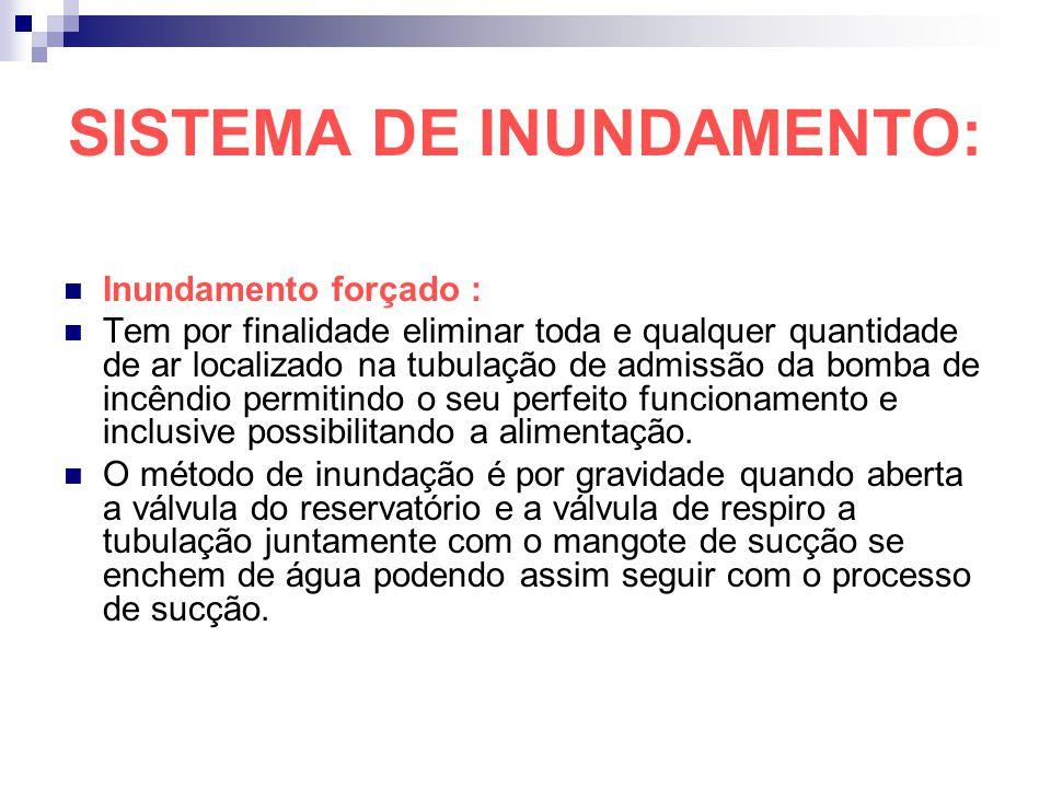 SISTEMA DE INUNDAMENTO: Inundamento forçado : Tem por finalidade eliminar toda e qualquer quantidade de ar localizado na tubulação de admissão da bomb