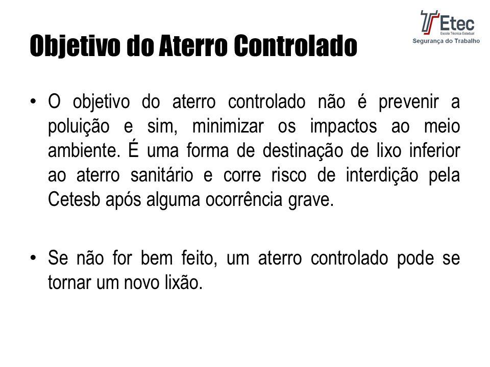 Objetivo do Aterro Controlado O objetivo do aterro controlado não é prevenir a poluição e sim, minimizar os impactos ao meio ambiente.