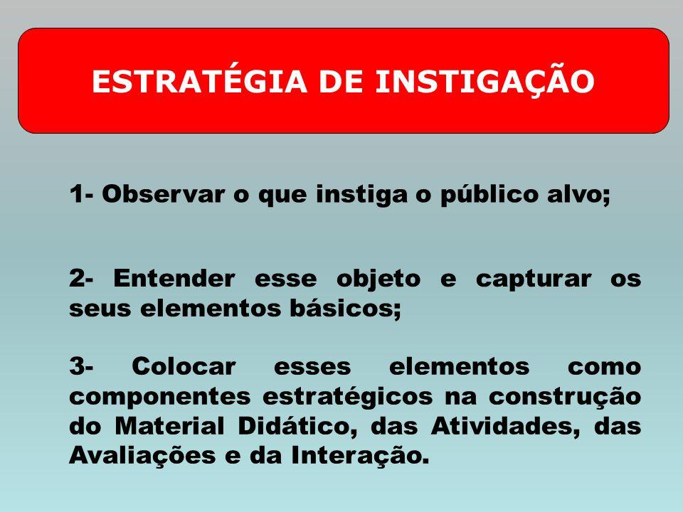 1- Observar o que instiga o público alvo; 2- Entender esse objeto e capturar os seus elementos básicos; 3- Colocar esses elementos como componentes es
