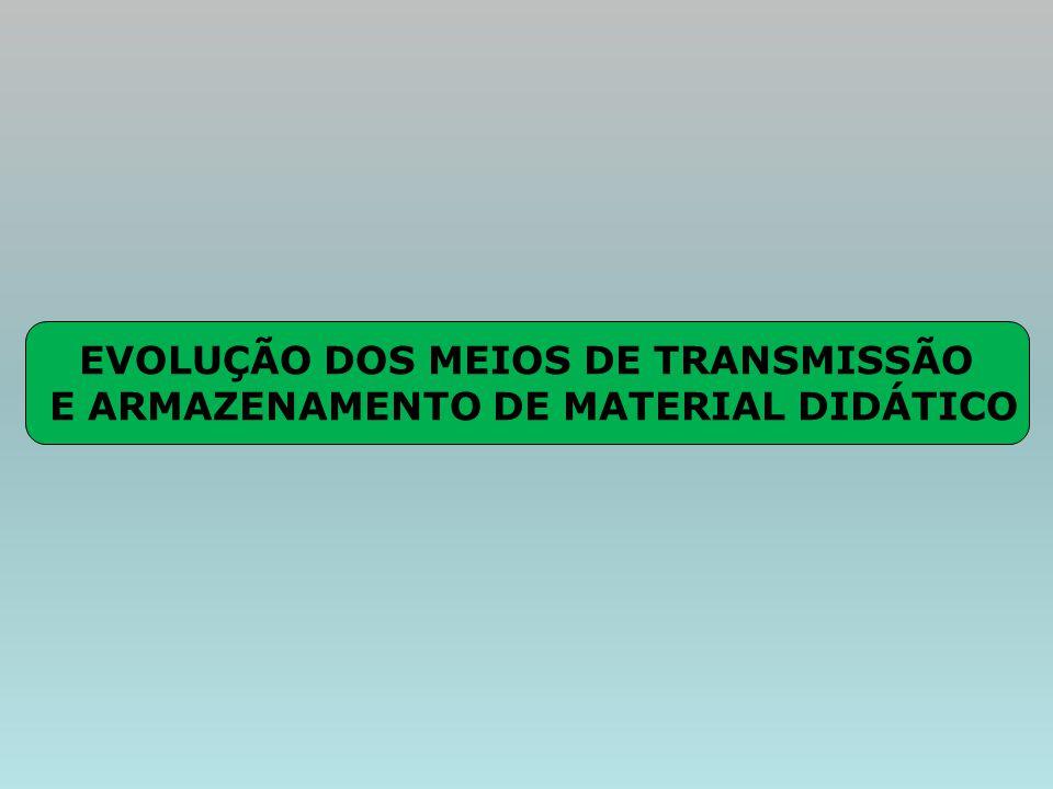 EVOLUÇÃO DOS MEIOS DE TRANSMISSÃO E ARMAZENAMENTO DE MATERIAL DIDÁTICO