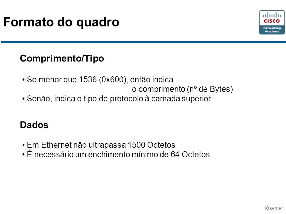 Kraemer Comprimento/Tipo Se menor que 1536 (0x600), então indica o comprimento (nº de Bytes) Senão, indica o tipo de protocolo à camada superior Dados