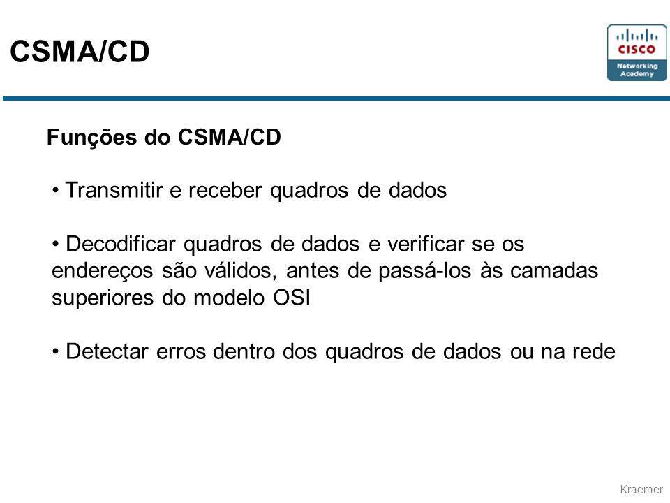 Kraemer Funções do CSMA/CD Transmitir e receber quadros de dados Decodificar quadros de dados e verificar se os endereços são válidos, antes de passá-