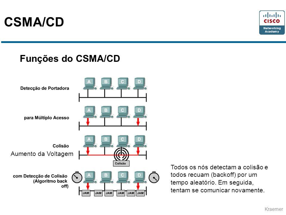 Kraemer Funções do CSMA/CD Aumento da Voltagem Todos os nós detectam a colisão e todos recuam (backoff) por um tempo aleatório. Em seguida, tentam se