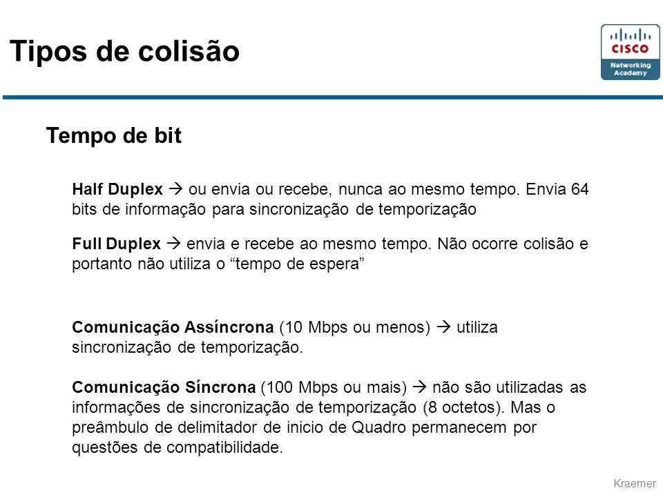Kraemer Half Duplex ou envia ou recebe, nunca ao mesmo tempo. Envia 64 bits de informação para sincronização de temporização Full Duplex envia e receb