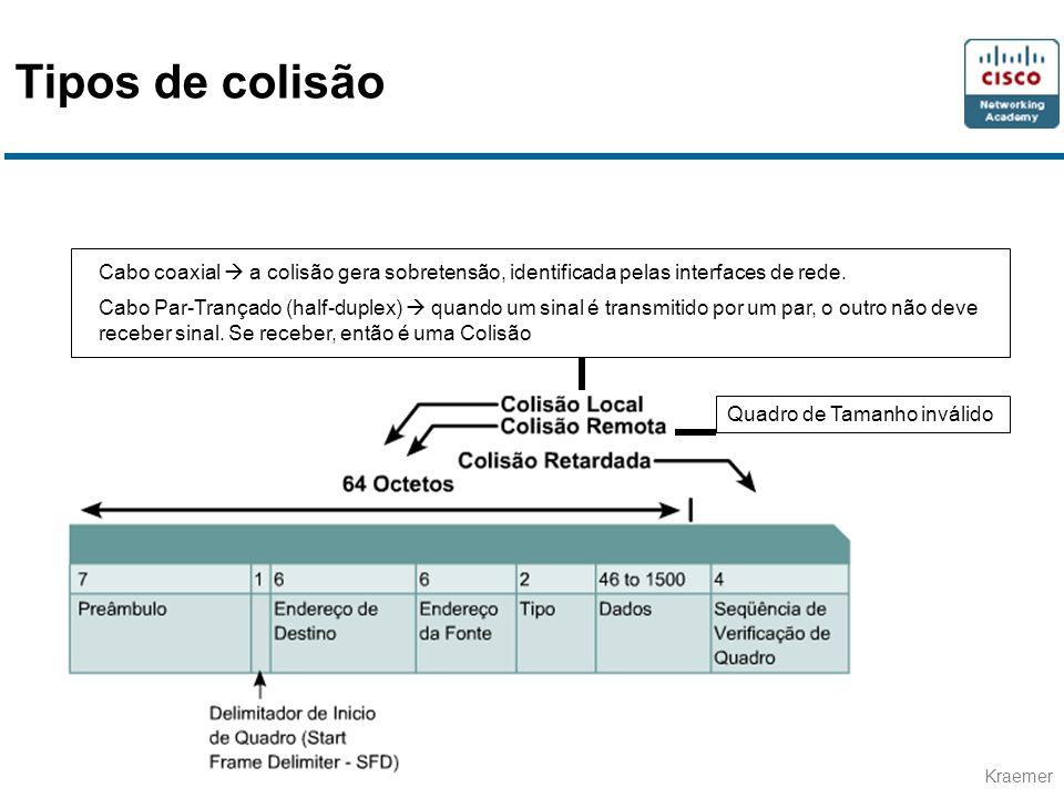 Kraemer Cabo coaxial a colisão gera sobretensão, identificada pelas interfaces de rede. Cabo Par-Trançado (half-duplex) quando um sinal é transmitido
