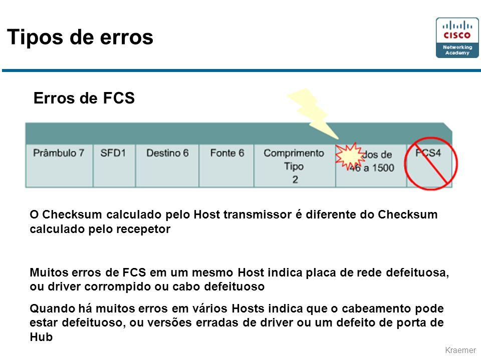 Kraemer O Checksum calculado pelo Host transmissor é diferente do Checksum calculado pelo recepetor Muitos erros de FCS em um mesmo Host indica placa