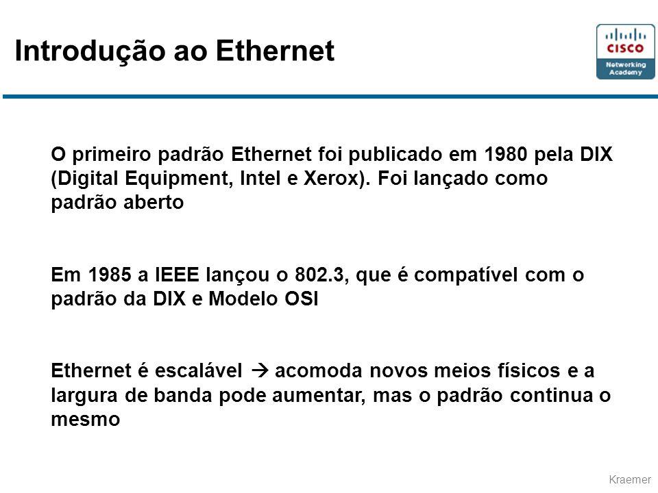 Kraemer Ethernet legada 10 Mbps Fast Ethernet 100 Mbps Gigabit Ethernet 1000 Mbps 802.0 padrão de Redes Locais e Redes Metropolitanas 802.1 uma espécie de ponte entre o meio e o enlace 802.2 LLC (específica mecanismos de endereçamento) 802.3 Ethernet (CSMA/CD – Multíplo Acesso com Verificação de Portadora e Detecção de Colisão) Introdução ao Ethernet