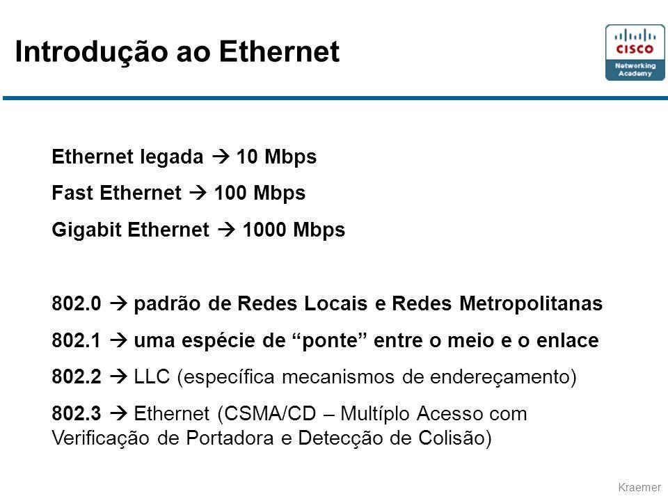 Kraemer Ethernet legada 10 Mbps Fast Ethernet 100 Mbps Gigabit Ethernet 1000 Mbps 802.0 padrão de Redes Locais e Redes Metropolitanas 802.1 uma espéci