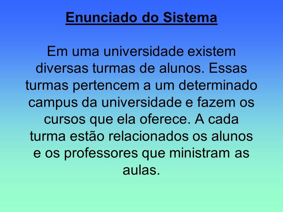 Enunciado do Sistema Em uma universidade existem diversas turmas de alunos. Essas turmas pertencem a um determinado campus da universidade e fazem os