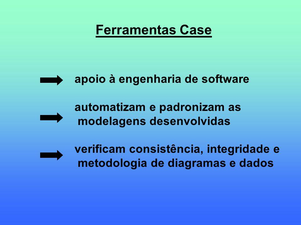 apoio à engenharia de software automatizam e padronizam as modelagens desenvolvidas verificam consistência, integridade e metodologia de diagramas e d