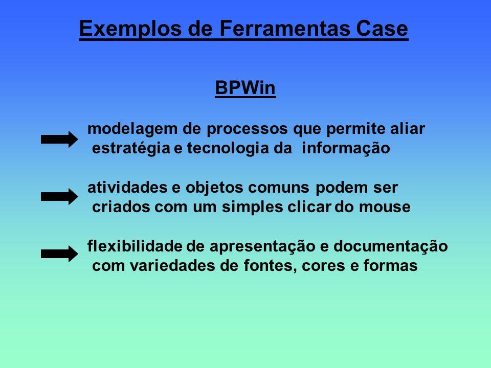 BPWin modelagem de processos que permite aliar estratégia e tecnologia da informação atividades e objetos comuns podem ser criados com um simples clic