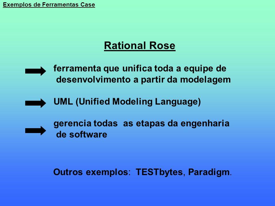 Rational Rose ferramenta que unifica toda a equipe de desenvolvimento a partir da modelagem UML (Unified Modeling Language) gerencia todas as etapas d