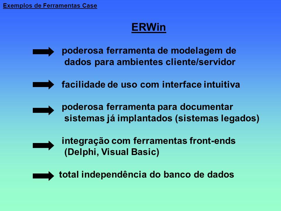 ERWin poderosa ferramenta de modelagem de dados para ambientes cliente/servidor facilidade de uso com interface intuitiva poderosa ferramenta para doc