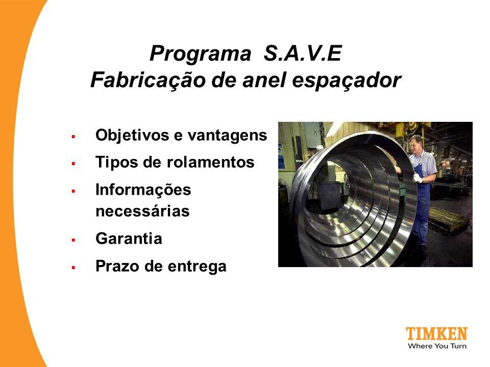 Programa S.A.V.E Fabricação de anel espaçador Objetivos e vantagens Tipos de rolamentos Informações necessárias Garantia Prazo de entrega