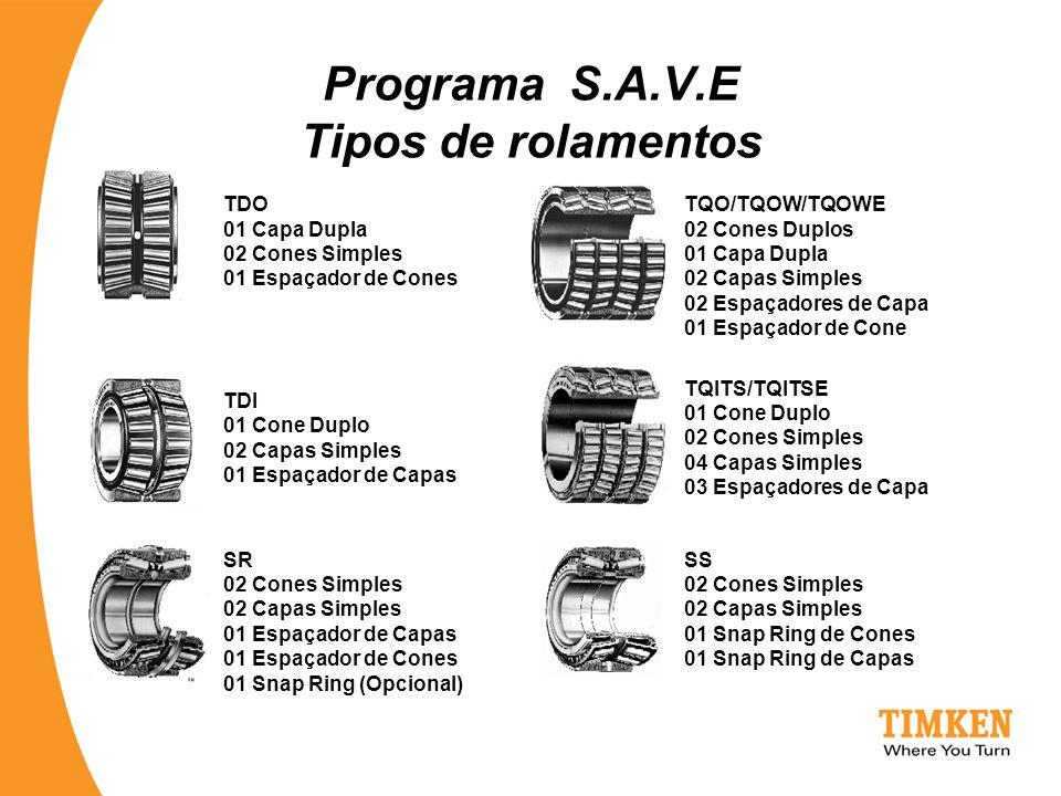 Programa S.A.V.E Tipos de rolamentos TDO 01 Capa Dupla 02 Cones Simples 01 Espaçador de Cones TQO/TQOW/TQOWE 02 Cones Duplos 01 Capa Dupla 02 Capas Si